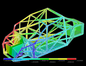 Structural Analysis & Simulation